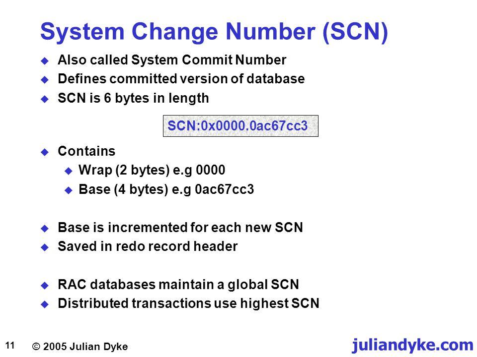 System Change Number (SCN)