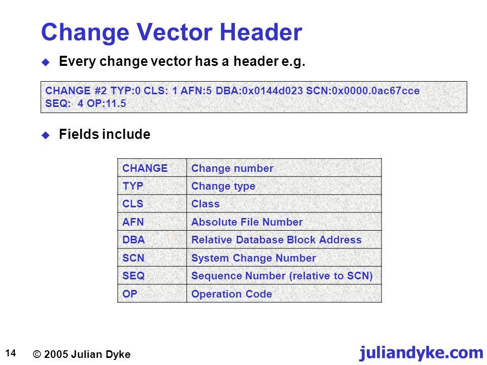 Change Vector Header Every change vector has a header e.g.