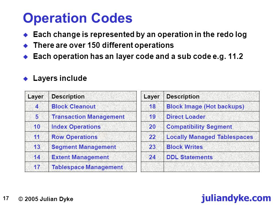 Operation Codes Each change is represented by an operation in the redo log. There are over 150 different operations.