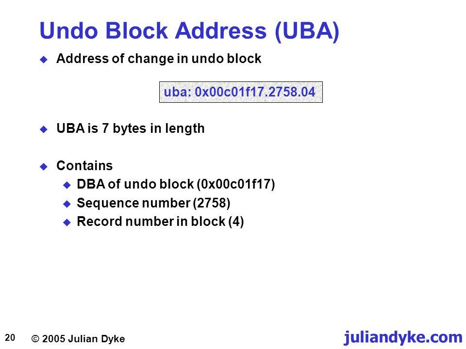 Undo Block Address (UBA)