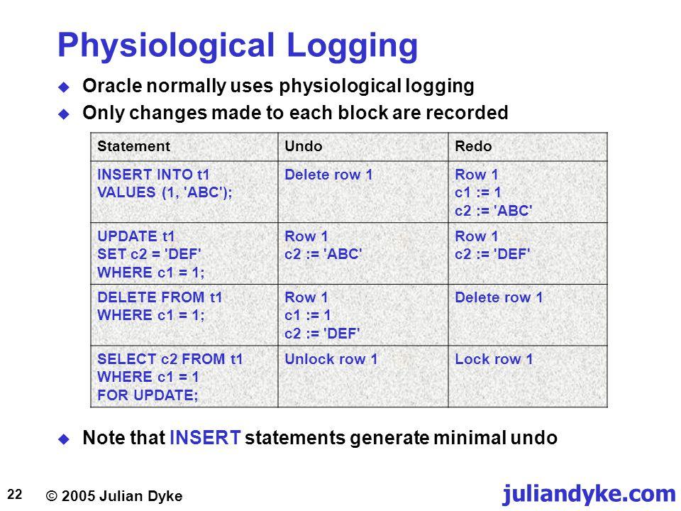 Physiological Logging