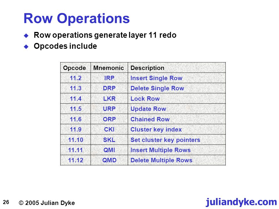 Row Operations Row operations generate layer 11 redo Opcodes include