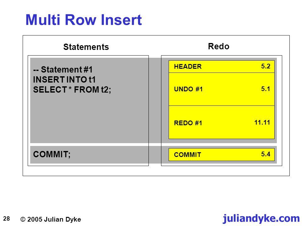 Multi Row Insert Statements Redo