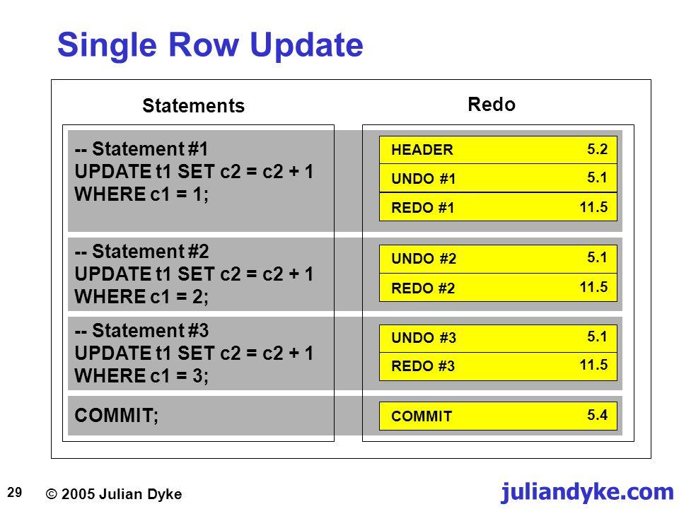 Single Row Update Statements Redo
