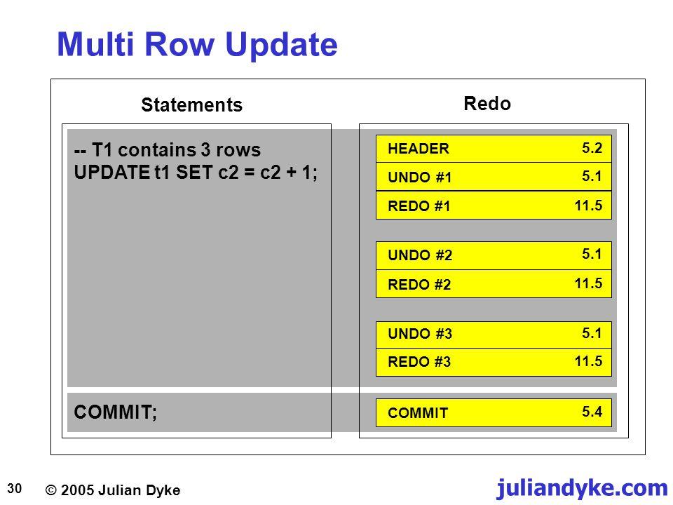 Multi Row Update Statements Redo