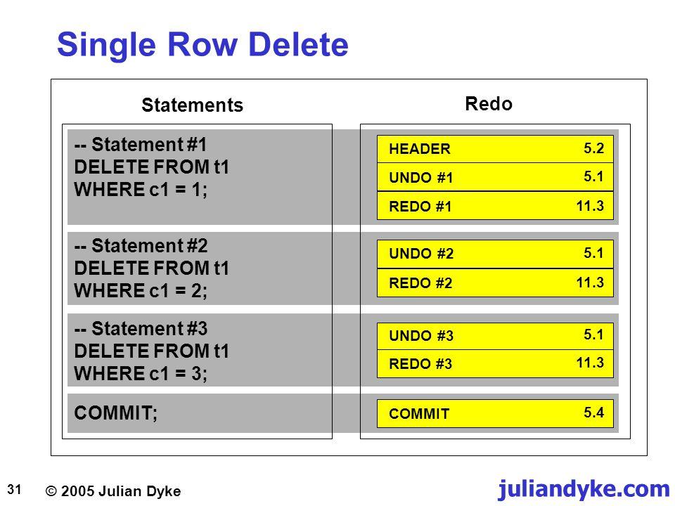 Single Row Delete Statements Redo