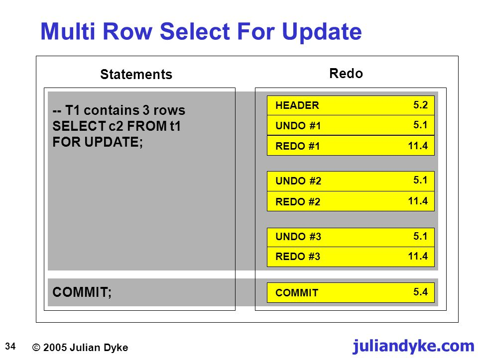 Multi Row Select For Update