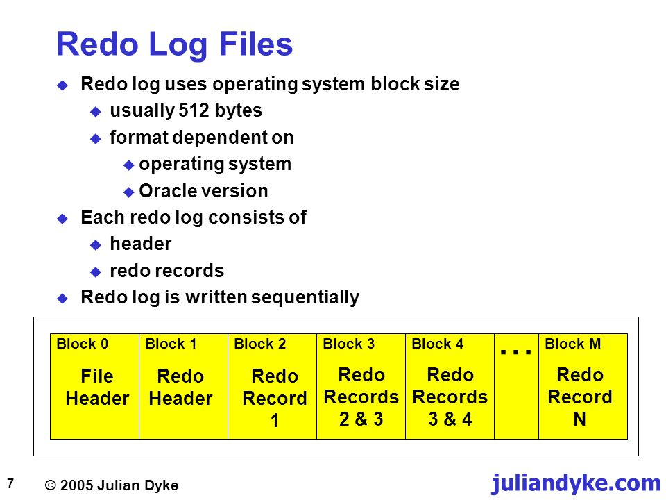 ... Redo Log Files Redo log uses operating system block size