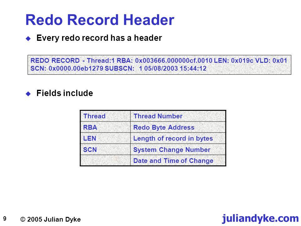Redo Record Header Every redo record has a header Fields include