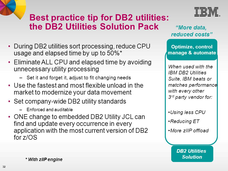 Best practice tip for DB2 utilities: the DB2 Utilities Solution Pack