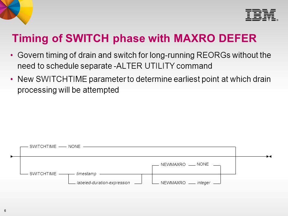 Timing of SWITCH phase with MAXRO DEFER