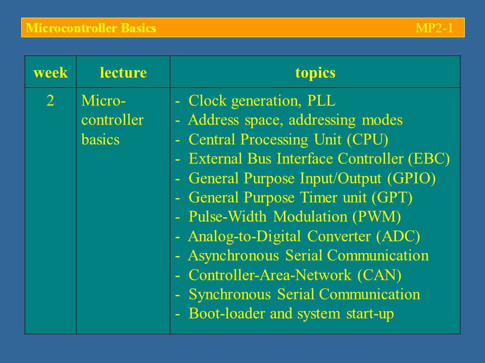 Micro-controller basics - Clock generation, PLL