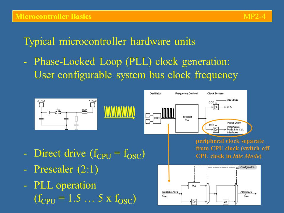 Typical microcontroller hardware units