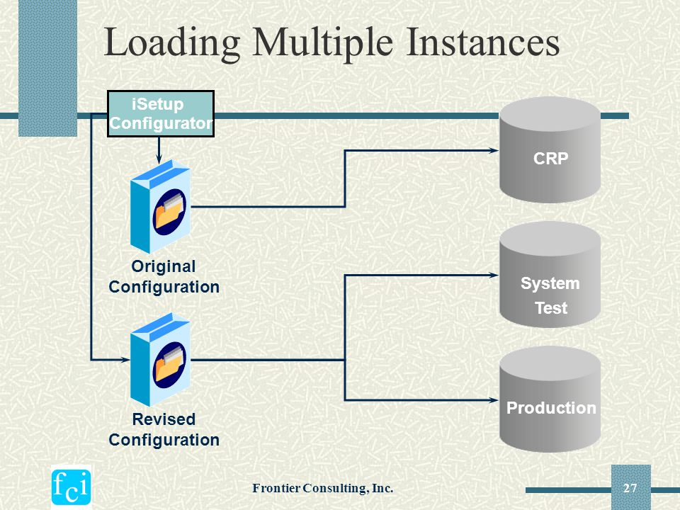 Loading Multiple Instances
