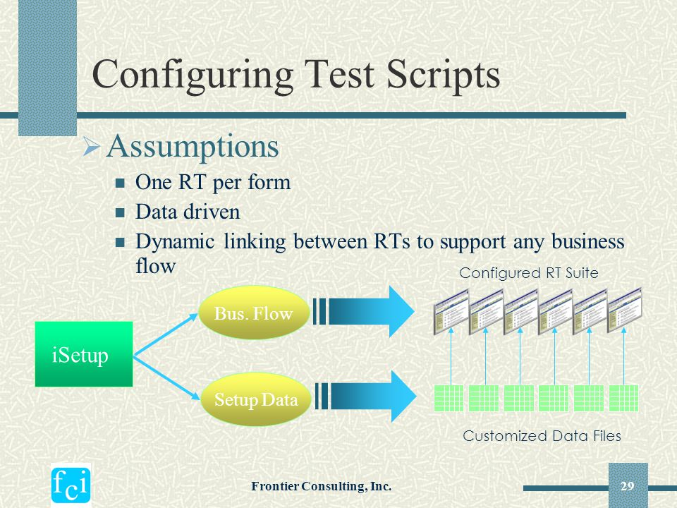 Configuring Test Scripts