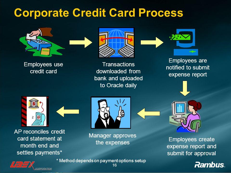 Corporate Credit Card Process