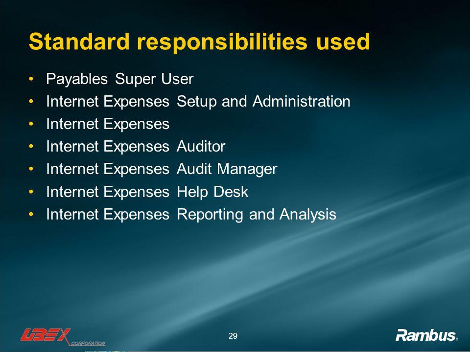 Standard responsibilities used