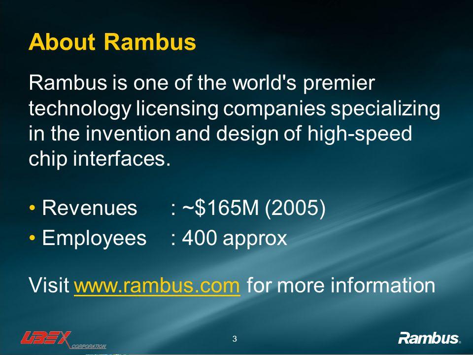 About Rambus