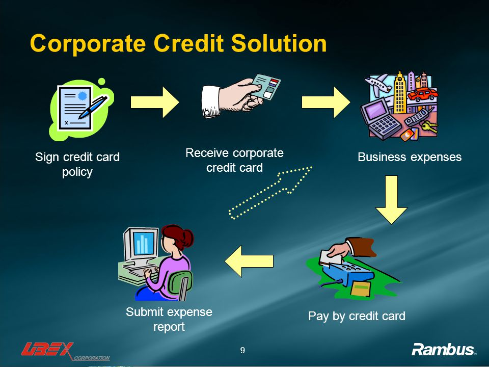 Corporate Credit Solution
