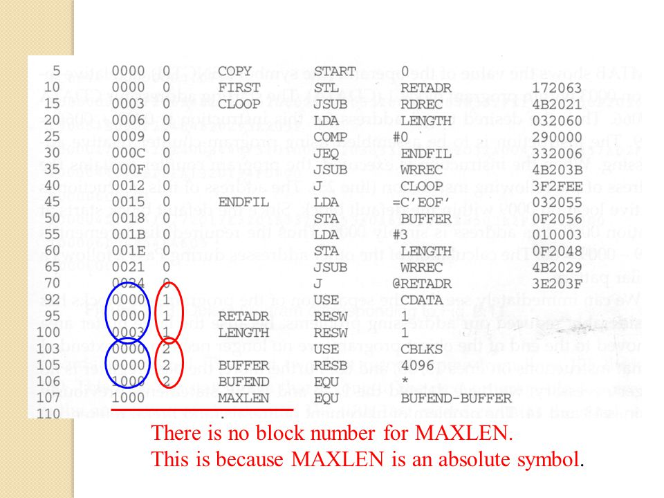 There is no block number for MAXLEN.