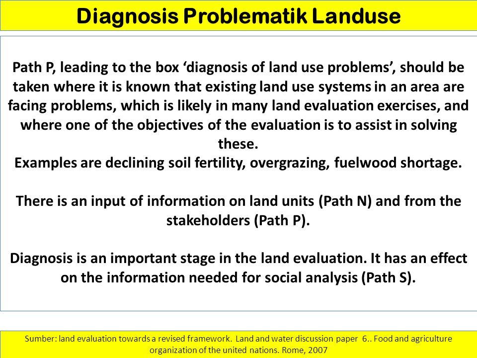 Diagnosis Problematik Landuse