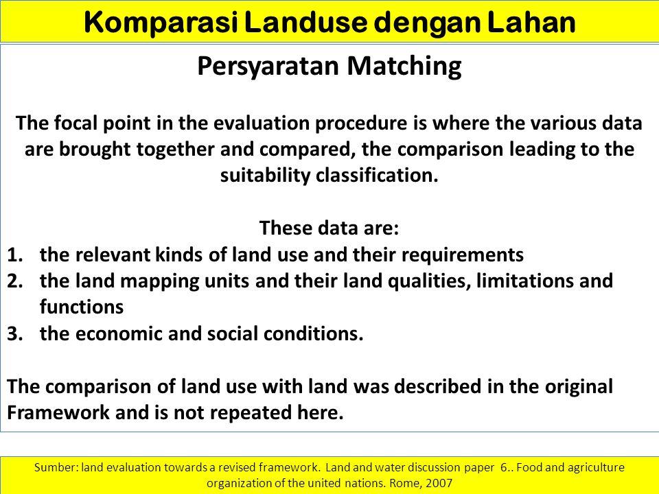 Komparasi Landuse dengan Lahan