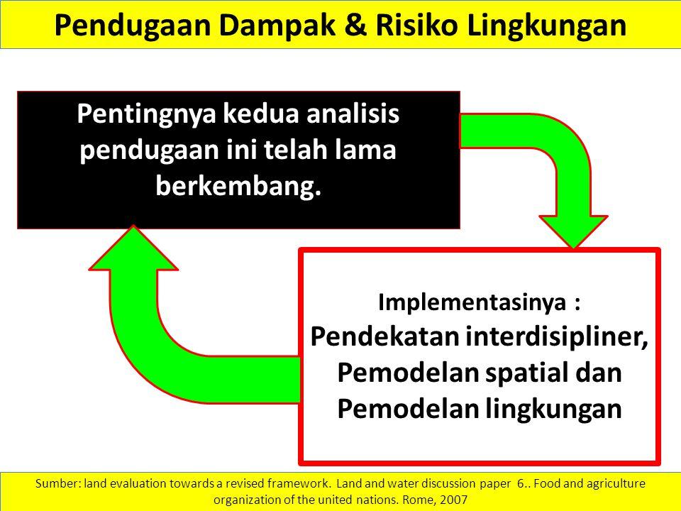 Pendugaan Dampak & Risiko Lingkungan