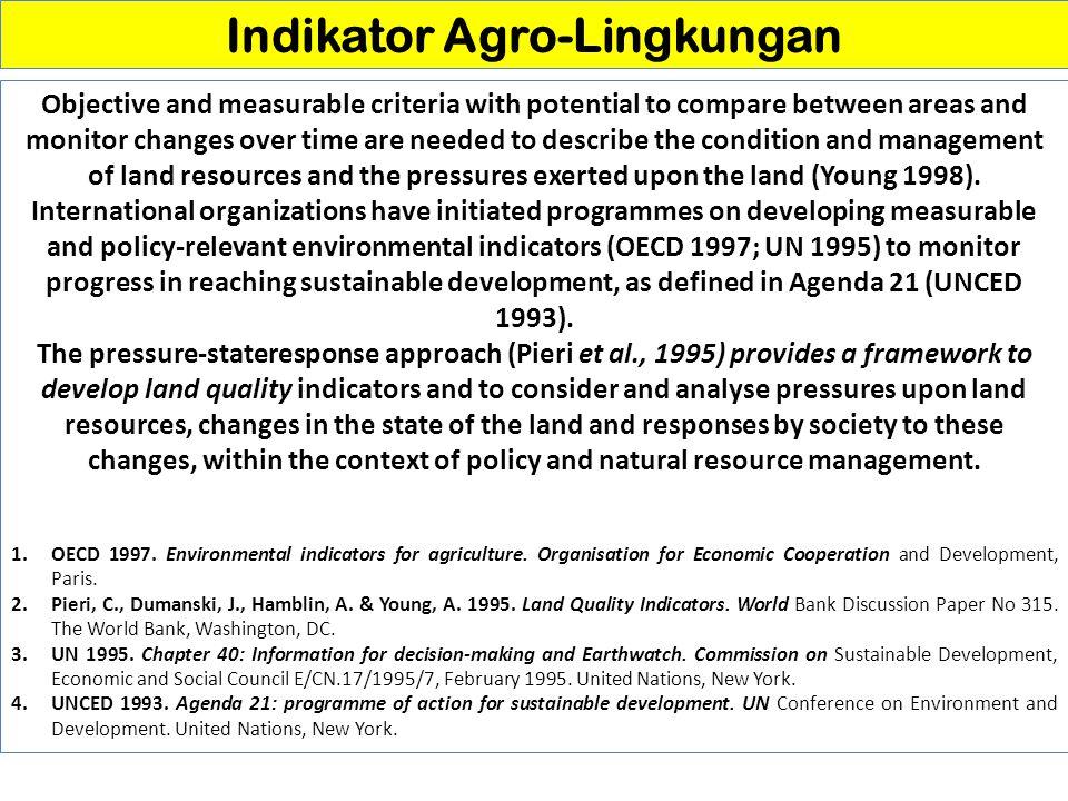 Indikator Agro-Lingkungan