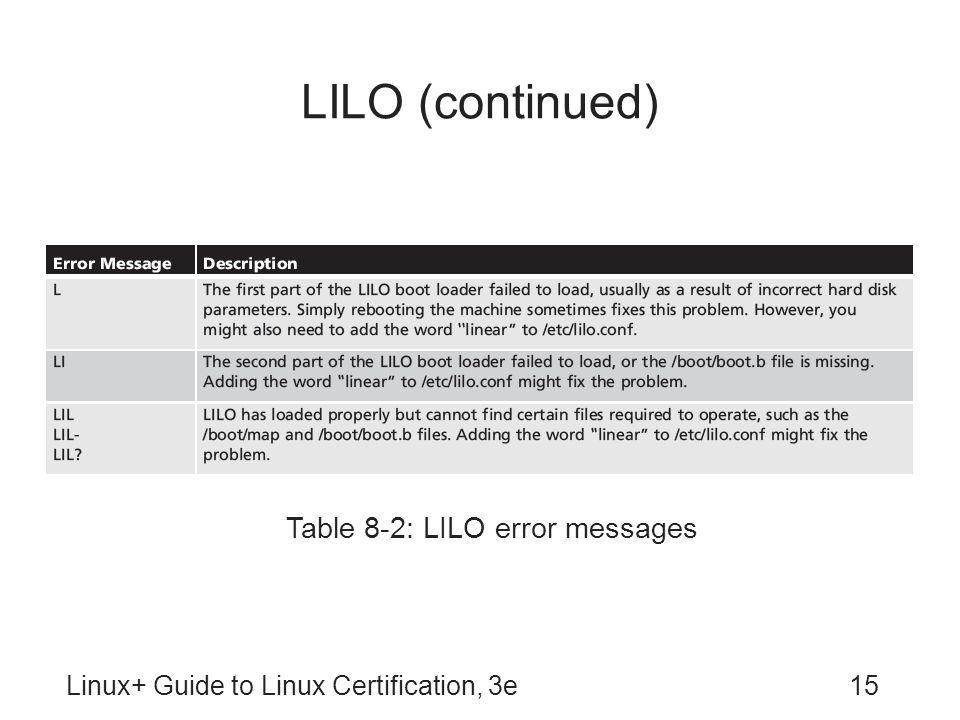 Table 8-2: LILO error messages