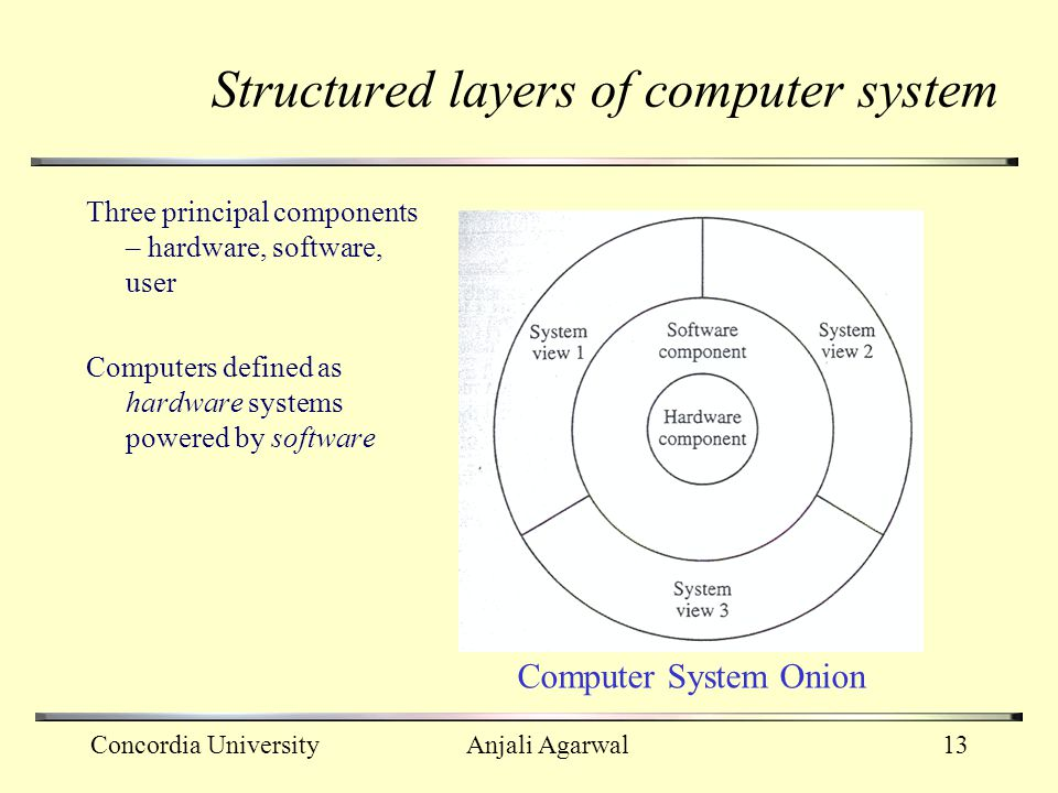 Structured layers of computer system