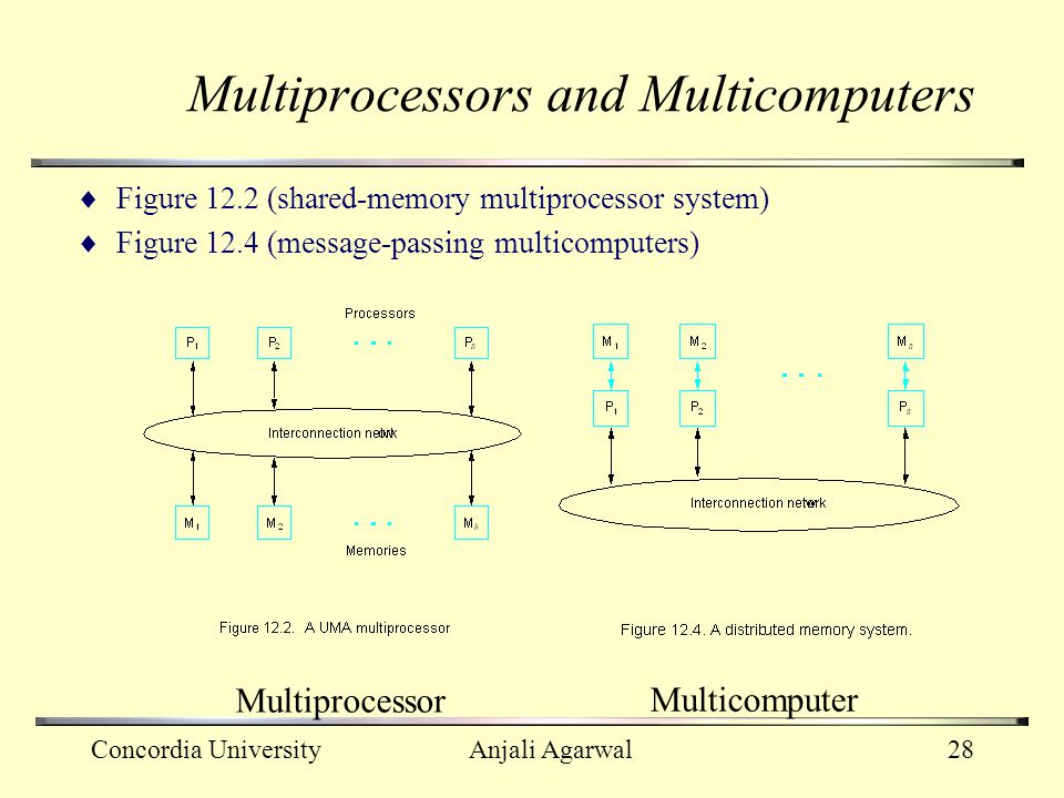 Multiprocessors and Multicomputers