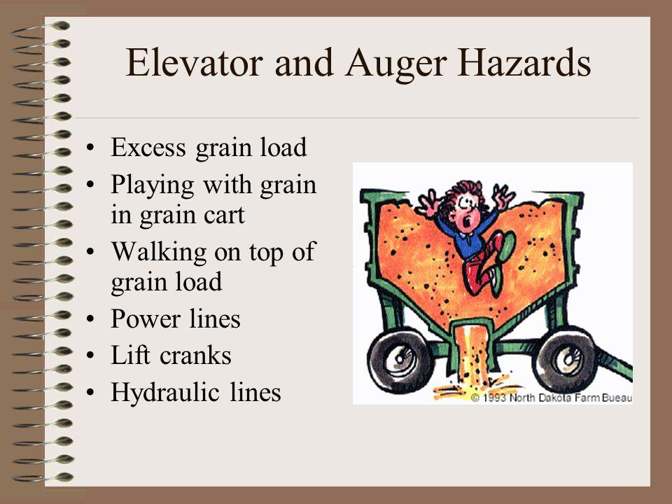 Elevator and Auger Hazards