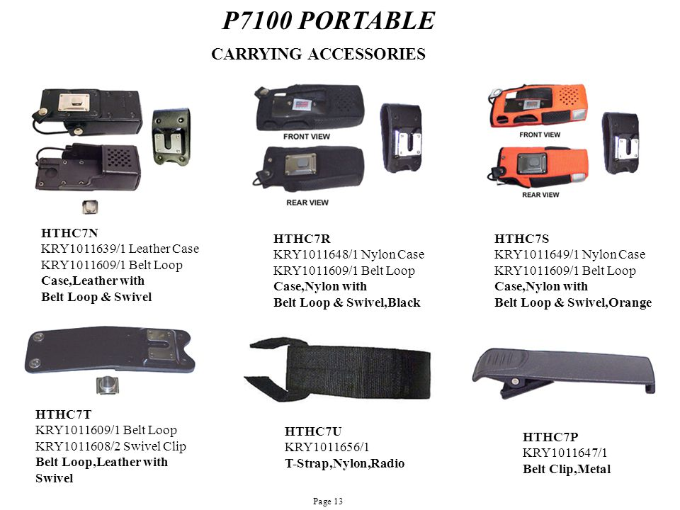 P7100 PORTABLE CARRYING ACCESSORIES HTHC7N KRY1011639/1 Leather Case