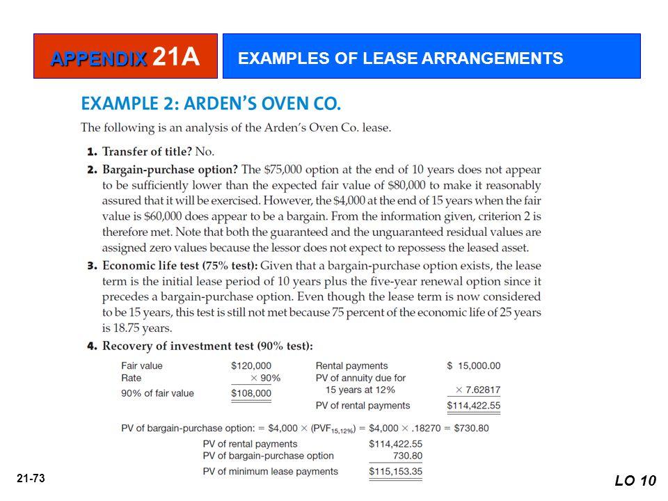 APPENDIX 21A EXAMPLES OF LEASE ARRANGEMENTS LO 10