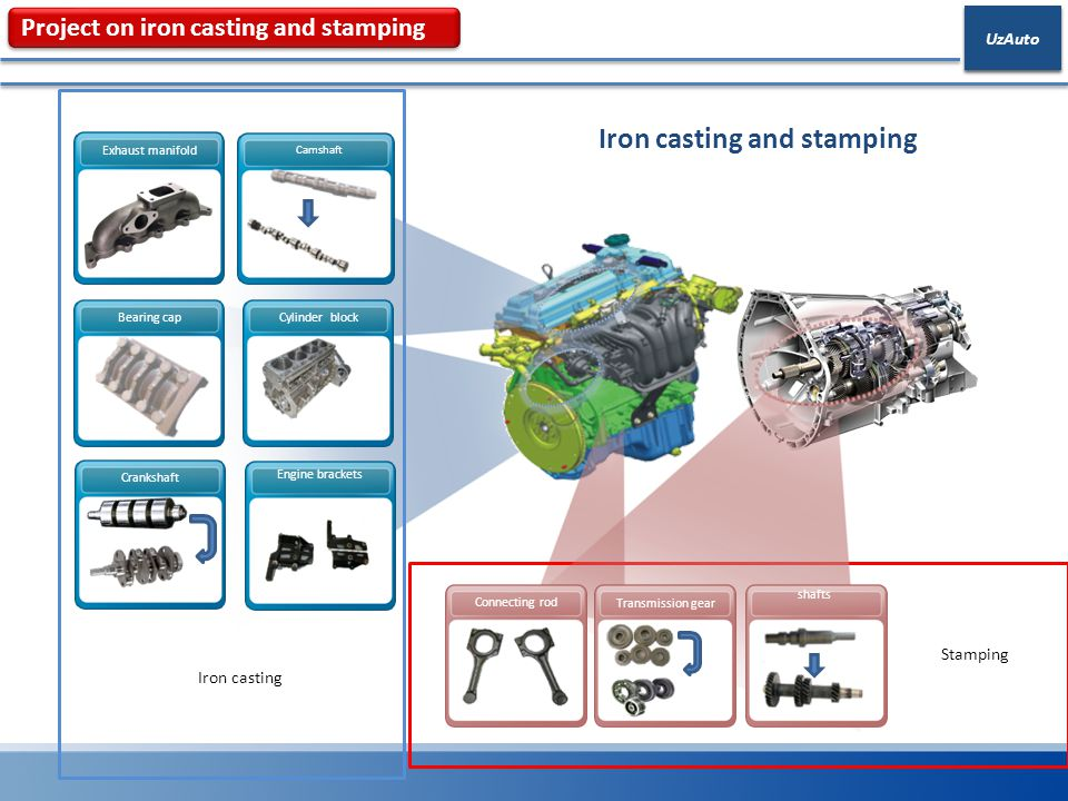 Iron casting and stamping