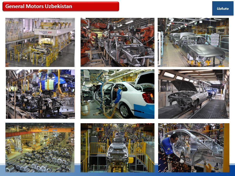 General Motors Uzbekistan