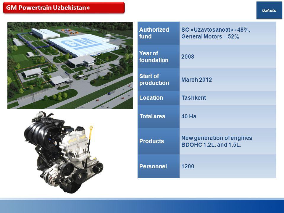 GM Powertrain Uzbekistan»
