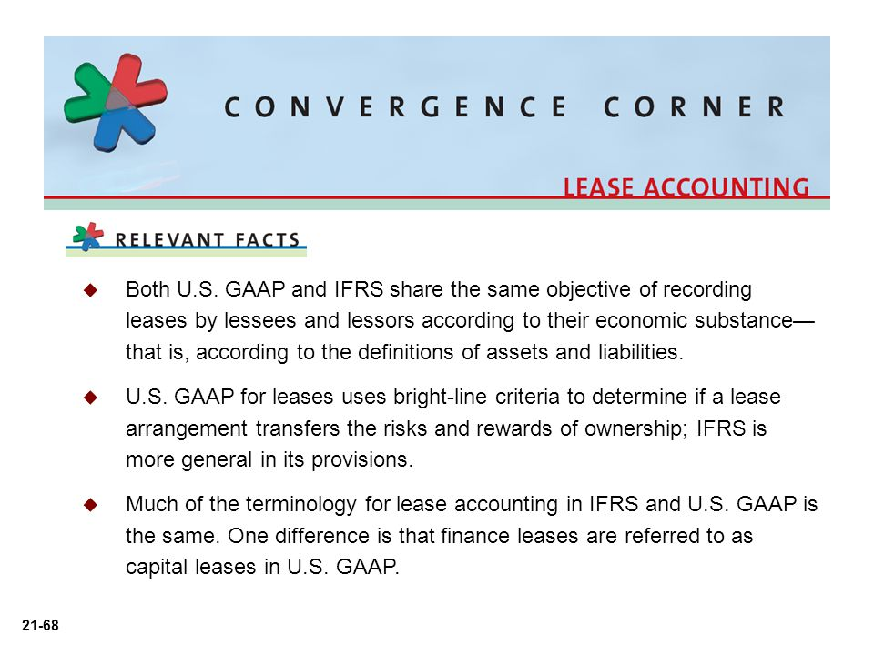 Both U.S. GAAP and IFRS share the same objective of recording leases by lessees and lessors according to their economic substance—that is, according to the definitions of assets and liabilities.