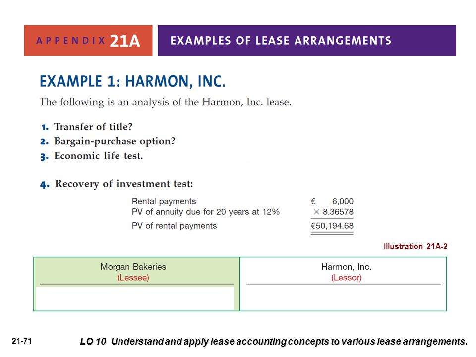 Illustration 21A-2 LO 10 Understand and apply lease accounting concepts to various lease arrangements.