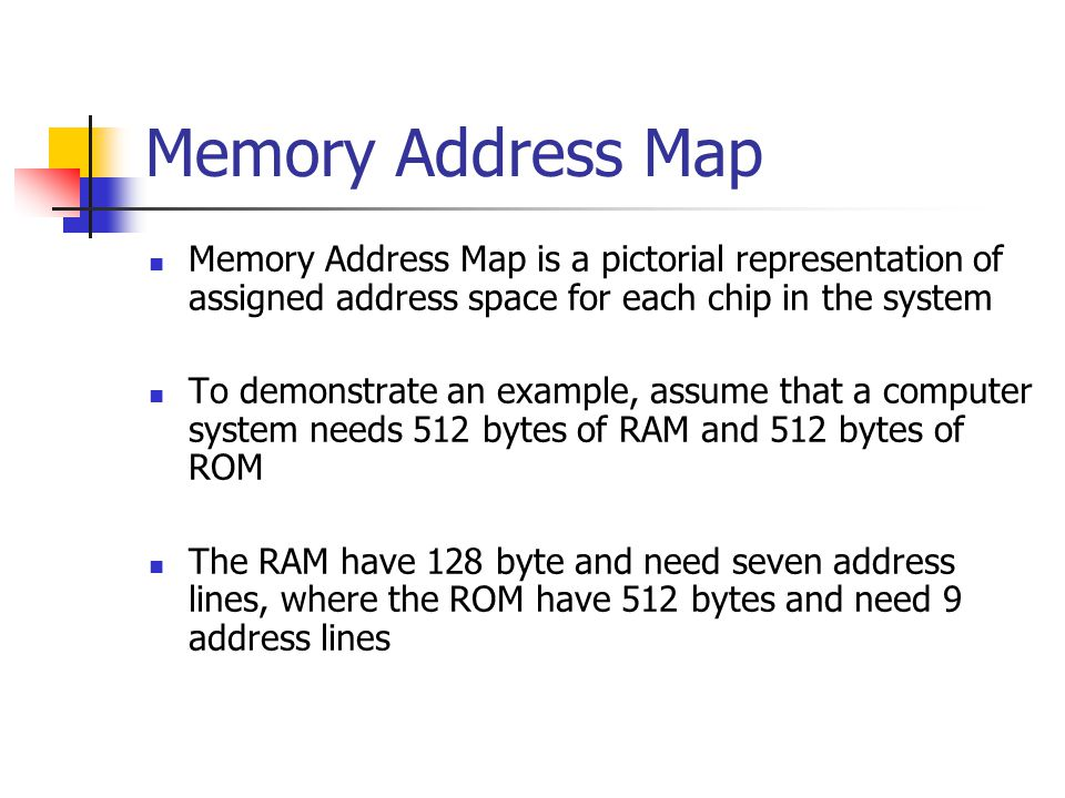 Memory Address Map Memory Address Map is a pictorial representation of assigned address space for each chip in the system.