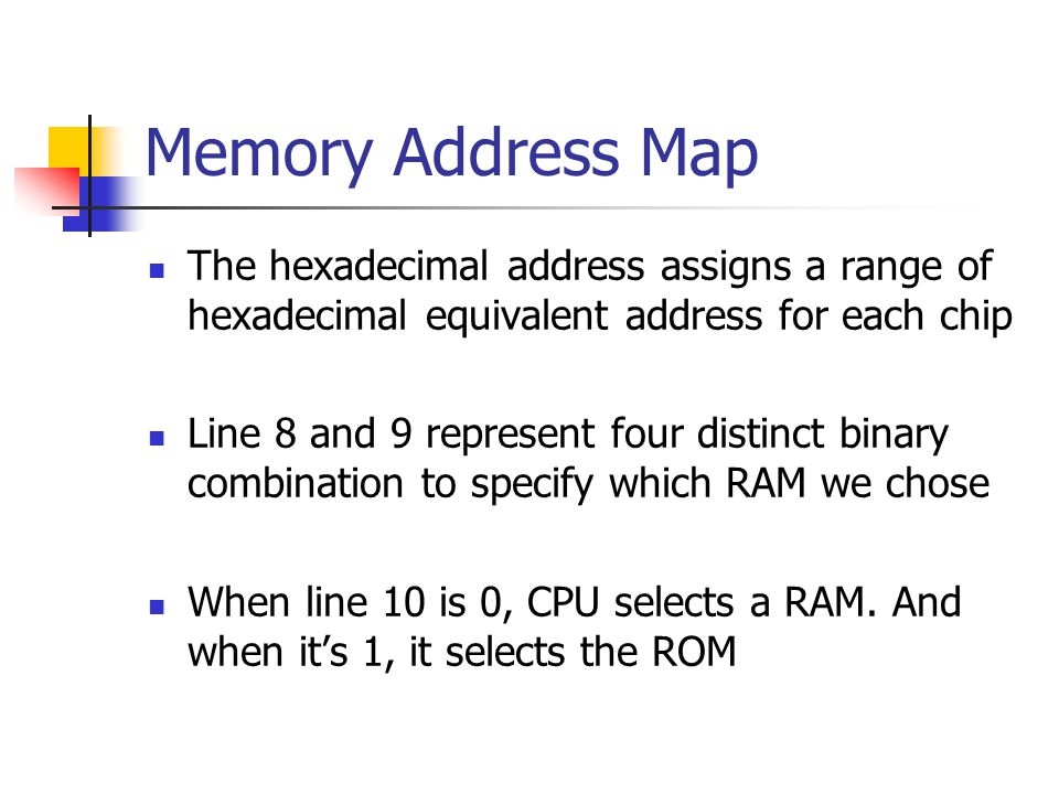 Memory Address Map The hexadecimal address assigns a range of hexadecimal equivalent address for each chip.