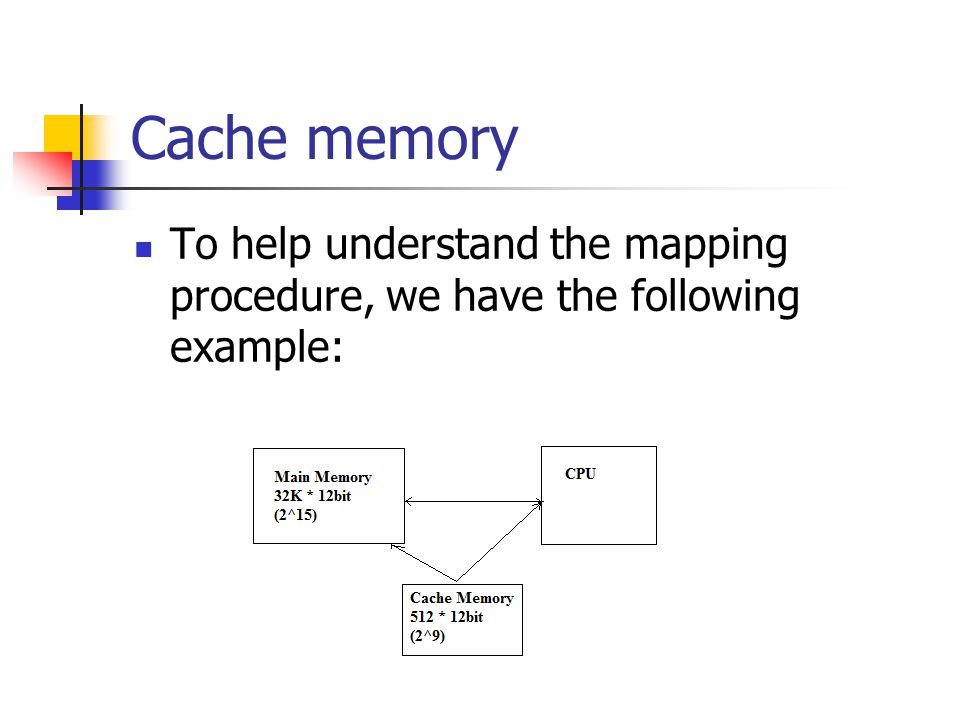 Cache memory To help understand the mapping procedure, we have the following example: