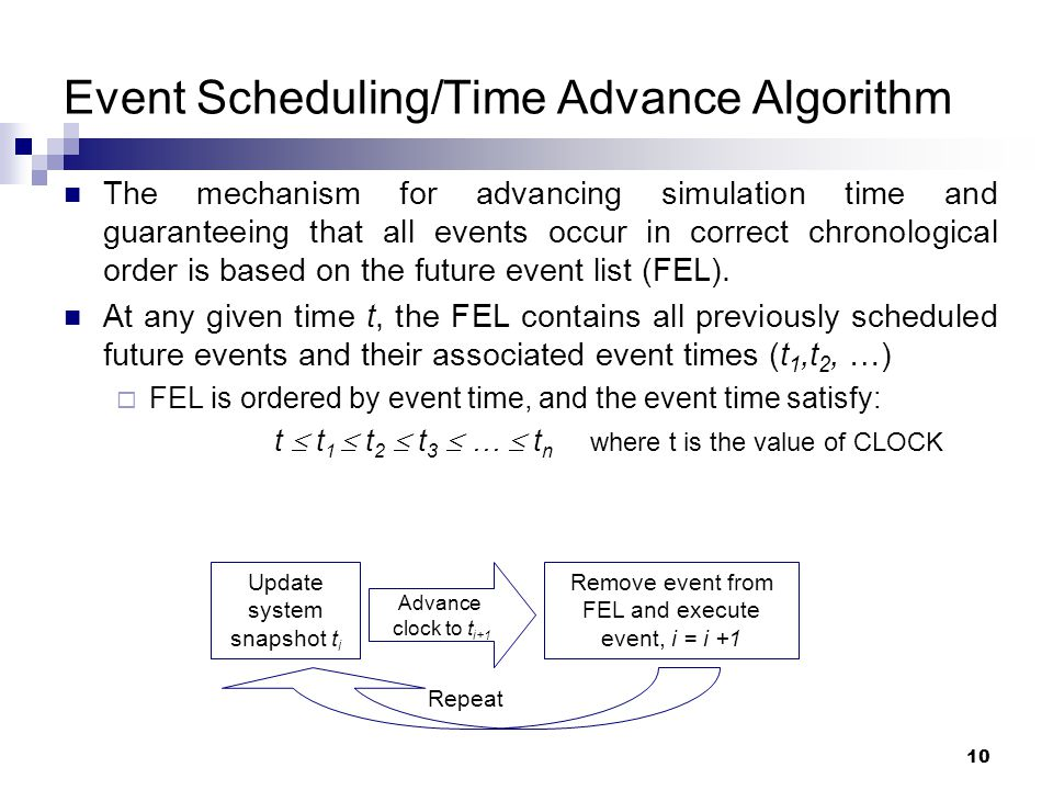 Event Scheduling/Time Advance Algorithm