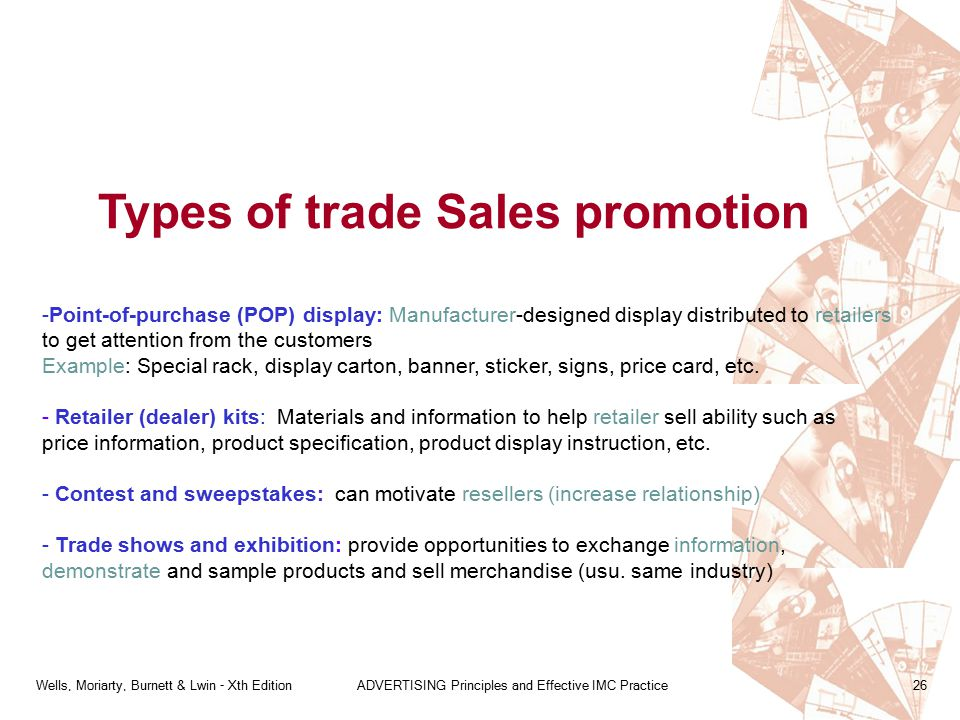 Types of trade Sales promotion