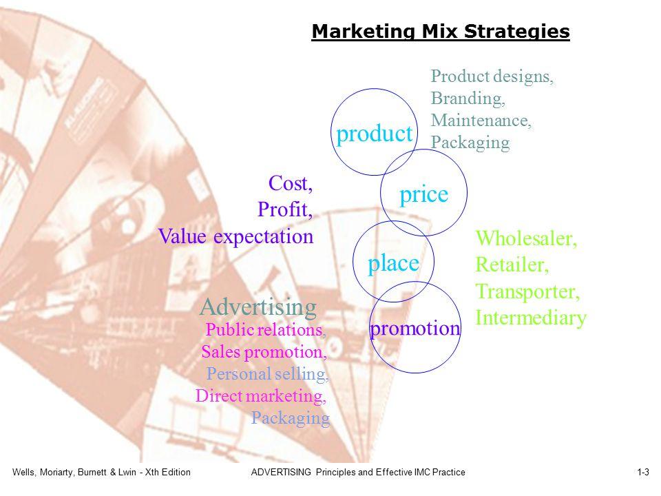 Marketing Mix Strategies