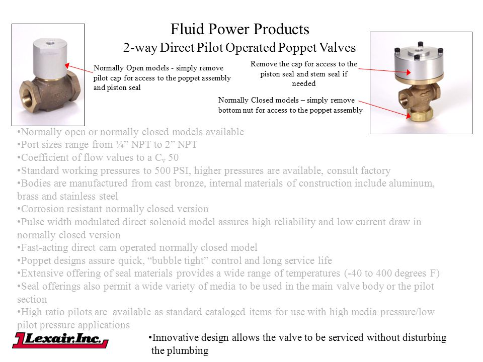 Fluid Power Products 2-way Direct Pilot Operated Poppet Valves