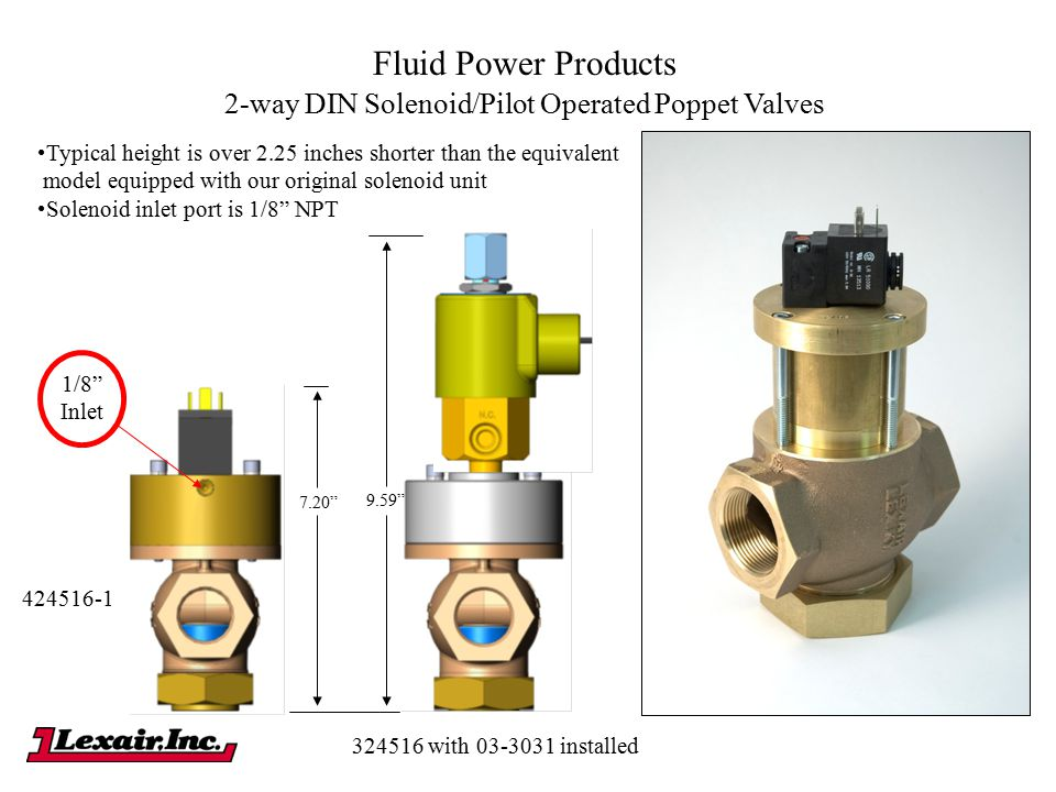 2-way DIN Solenoid/Pilot Operated Poppet Valves