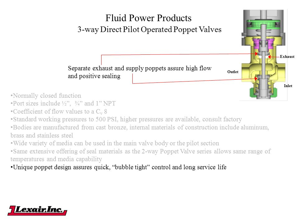 3-way Direct Pilot Operated Poppet Valves