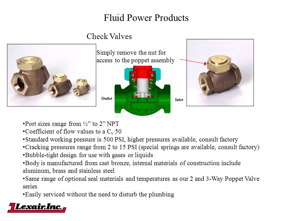 Fluid Power Products Check Valves