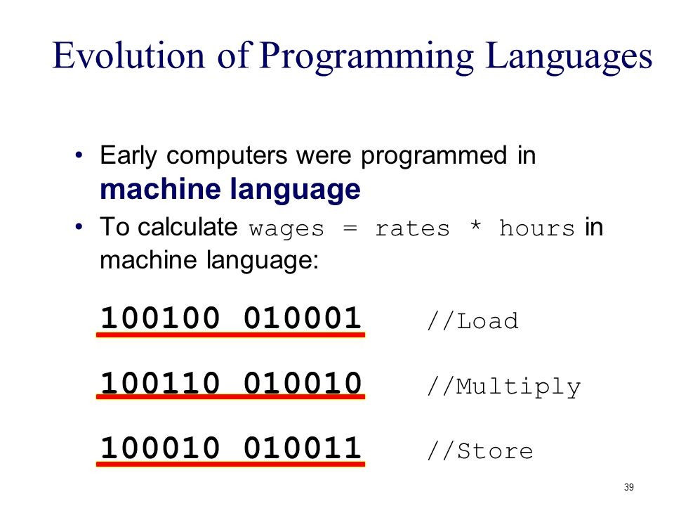 Evolution of Programming Languages